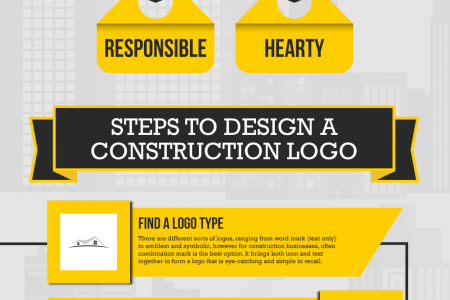 The Guide To Design A Construction Company Logo Infographic