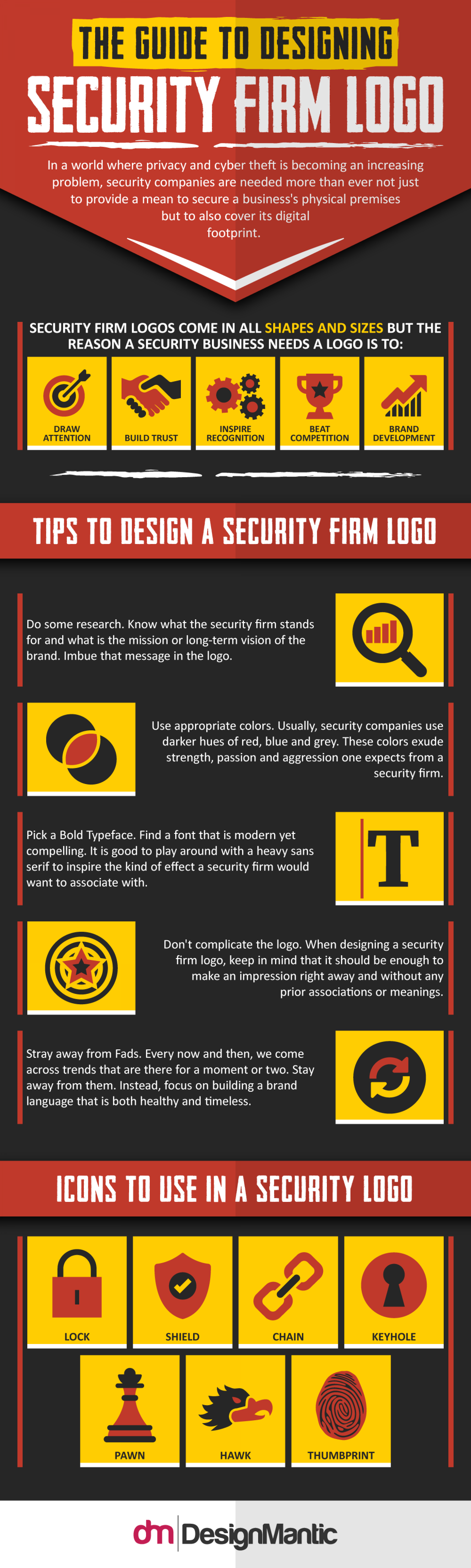 The Guide To Designing A Security Firm Logo Infographic