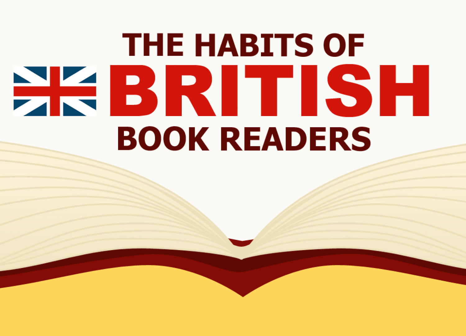 The Habits of British Book Reader Infographic