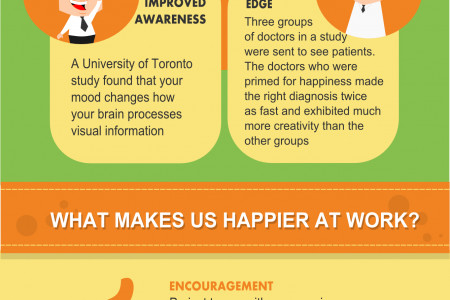 The Happy Secret to Better Work Infographic