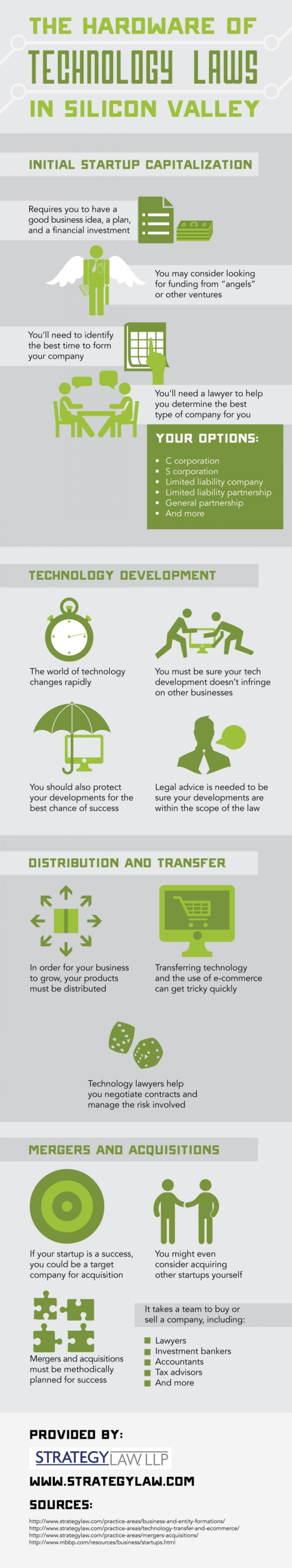 The Hardware of Technology Laws in Silicon Valley Infographic
