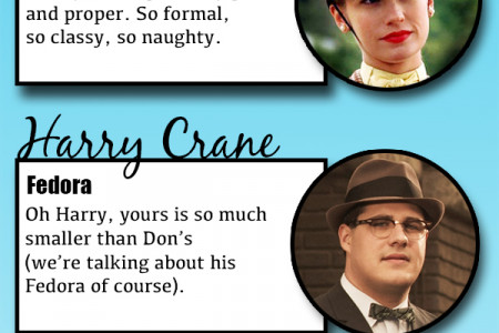 The Hats of Mad Men Infographic