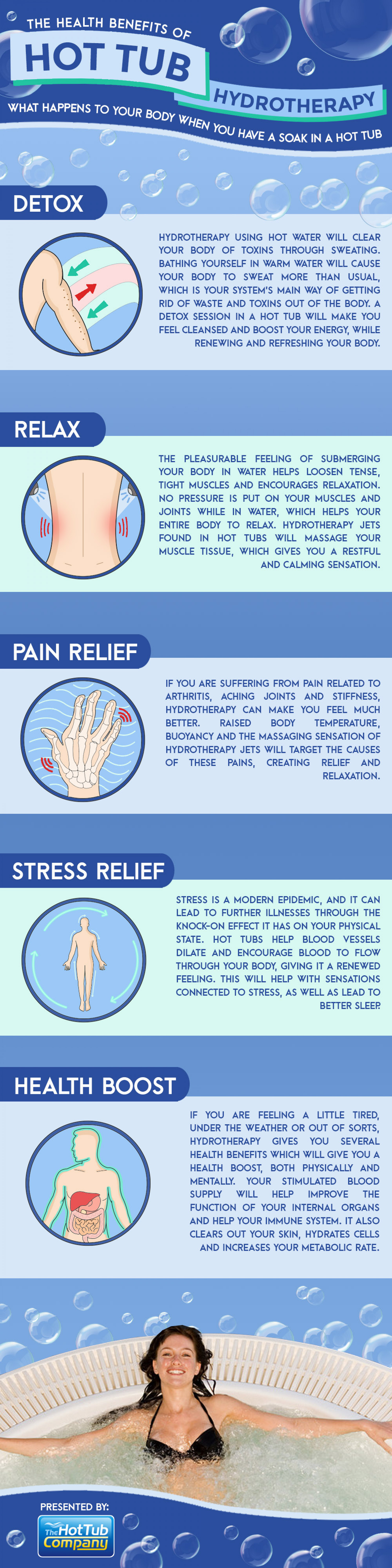 The Health Benefits of Hot Tub Hydrotherapy Infographic