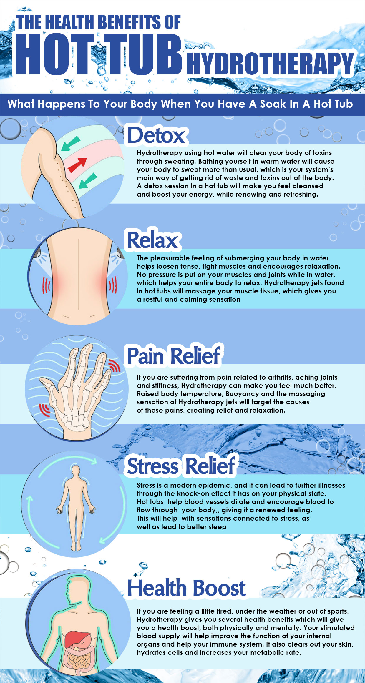 The Health Benefits of Hot Tub Hydrotherapy | Visual.ly