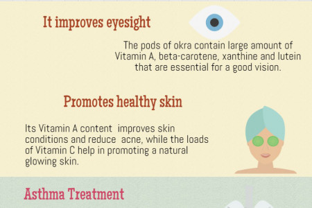 The health benefits of okra Infographic