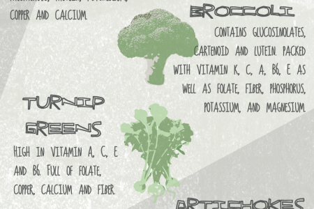 The Healthiest Winter Vegetables Infographic