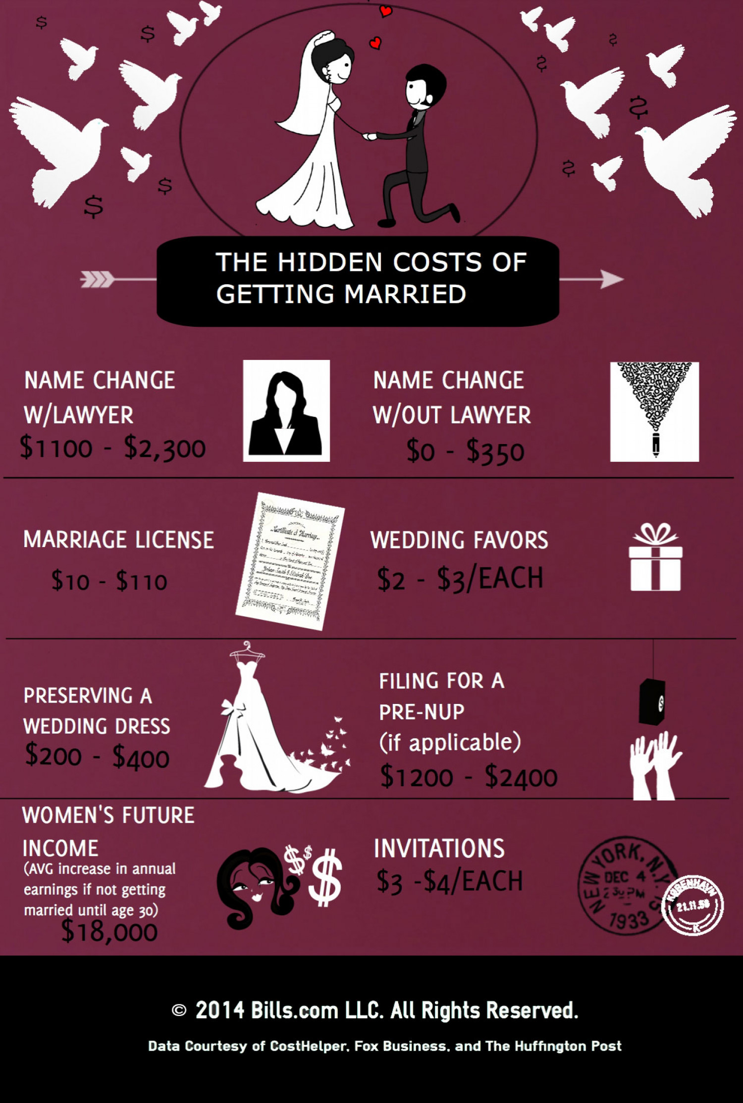 The Hidden Costs Of Getting Married Infographic