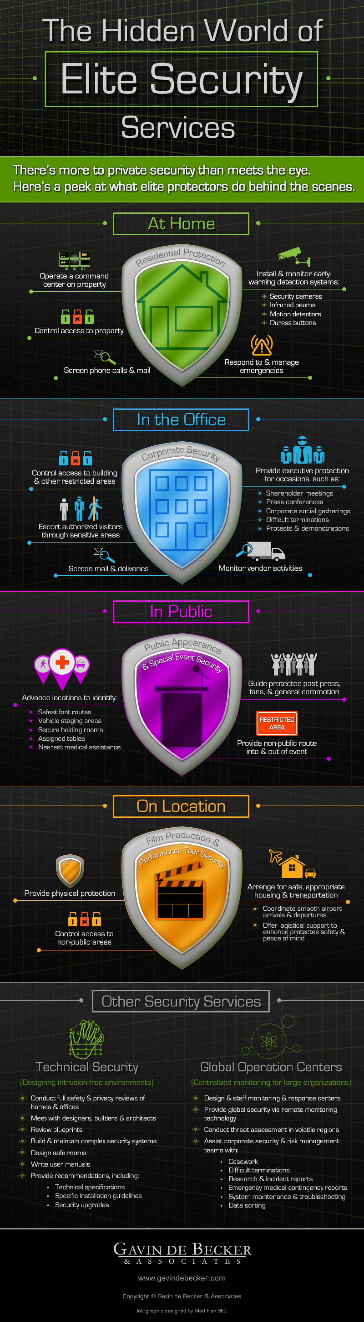 The Hidden World of Elite Security Services Infographic