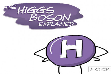 The Higgs Boson Explained Infographic