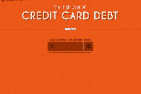 The High Cost of Your Credit Card Debt Infographic