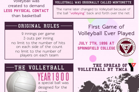 The History & Evolution of Volleyball  Infographic