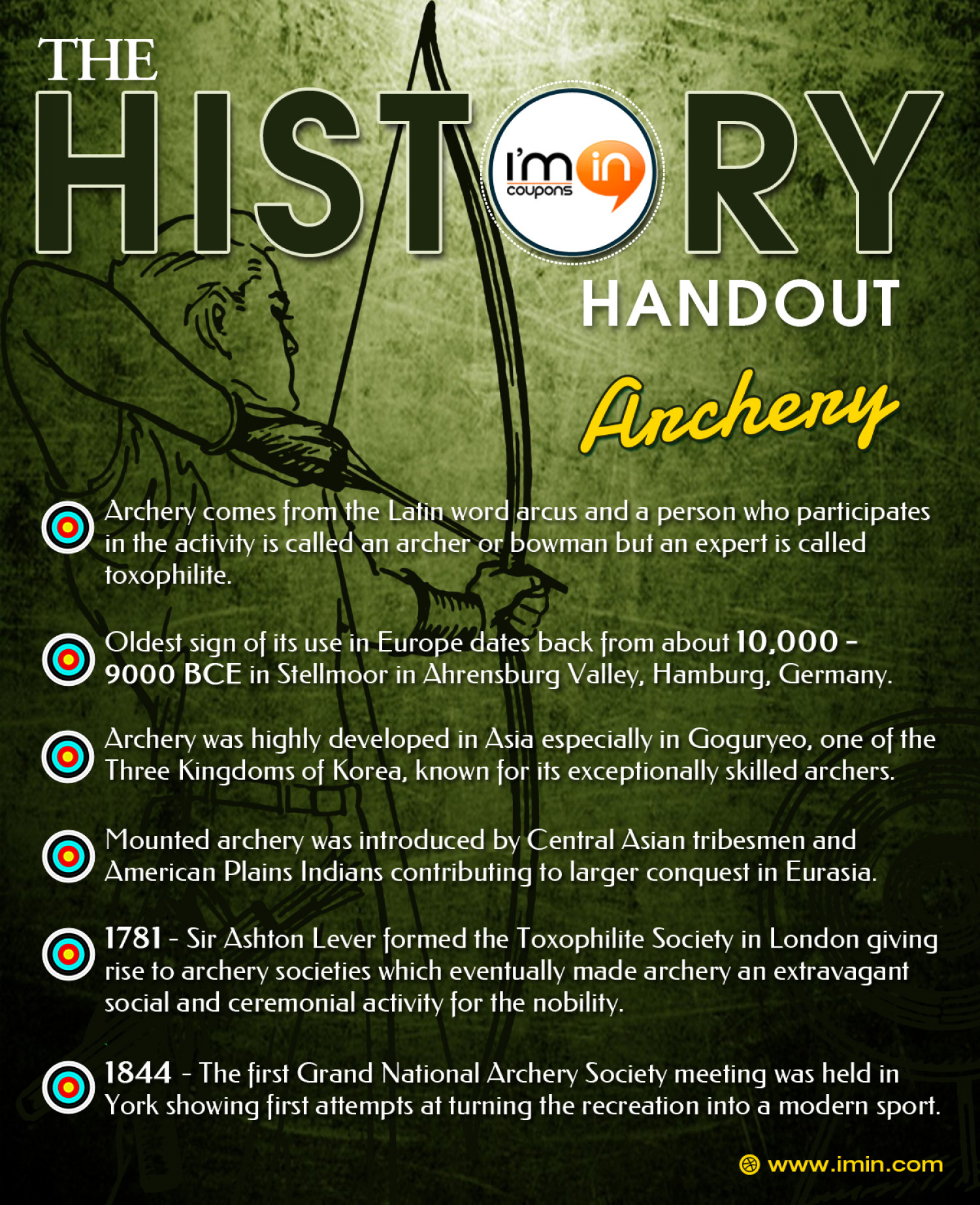 The History Handout - Archery Infographic