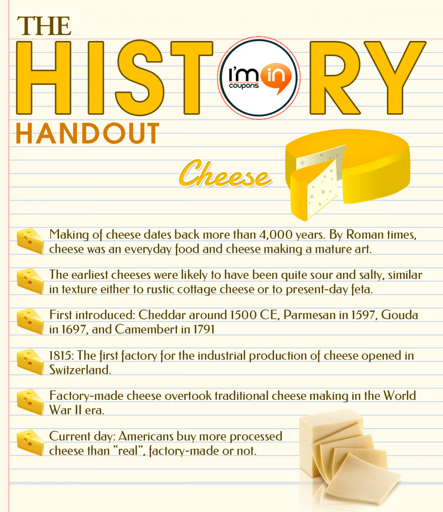 The History Handout - Cheese Infographic