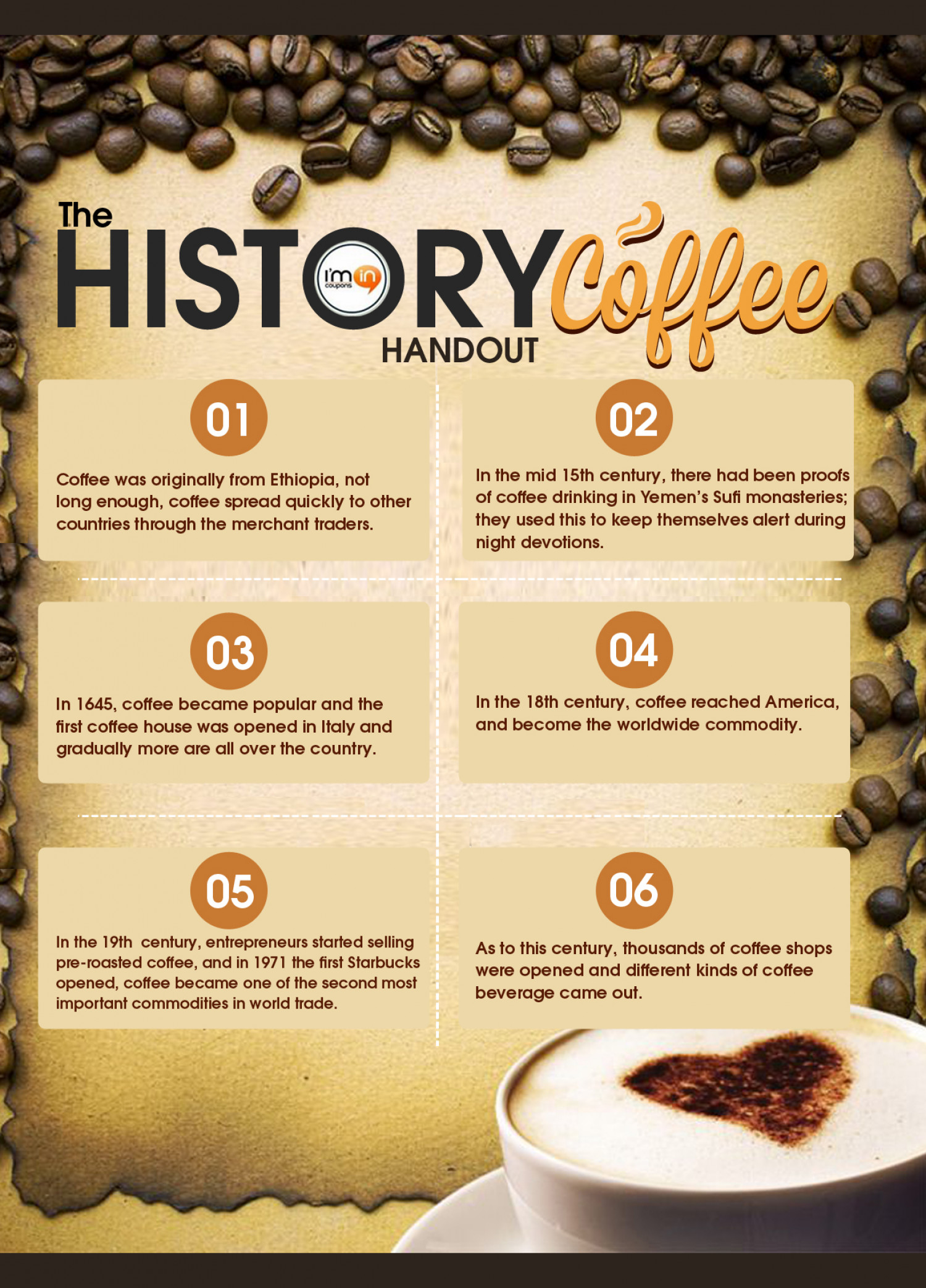 The History Handout - Coffee Infographic