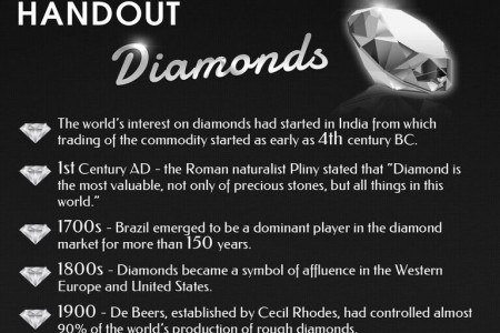 The History Handout - Diamond Infographic
