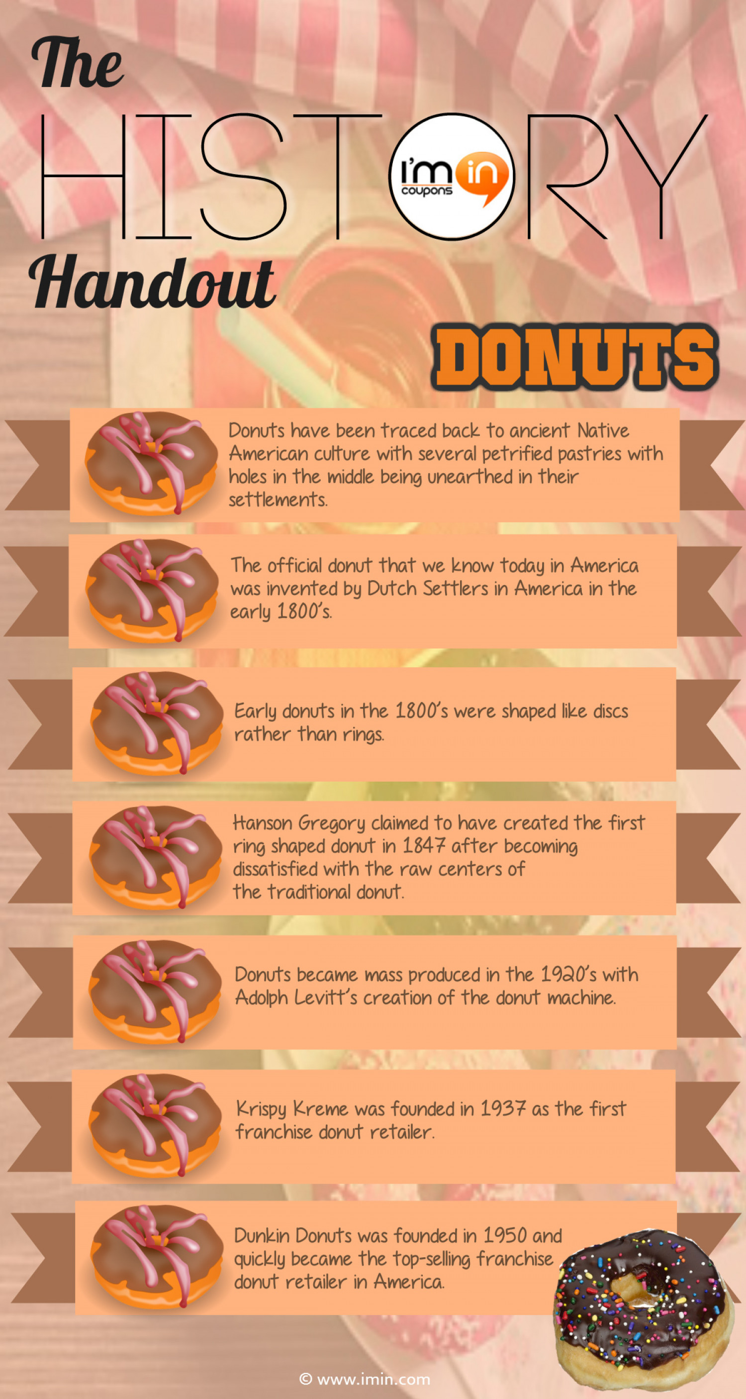 The History Handout - Donut Infographic