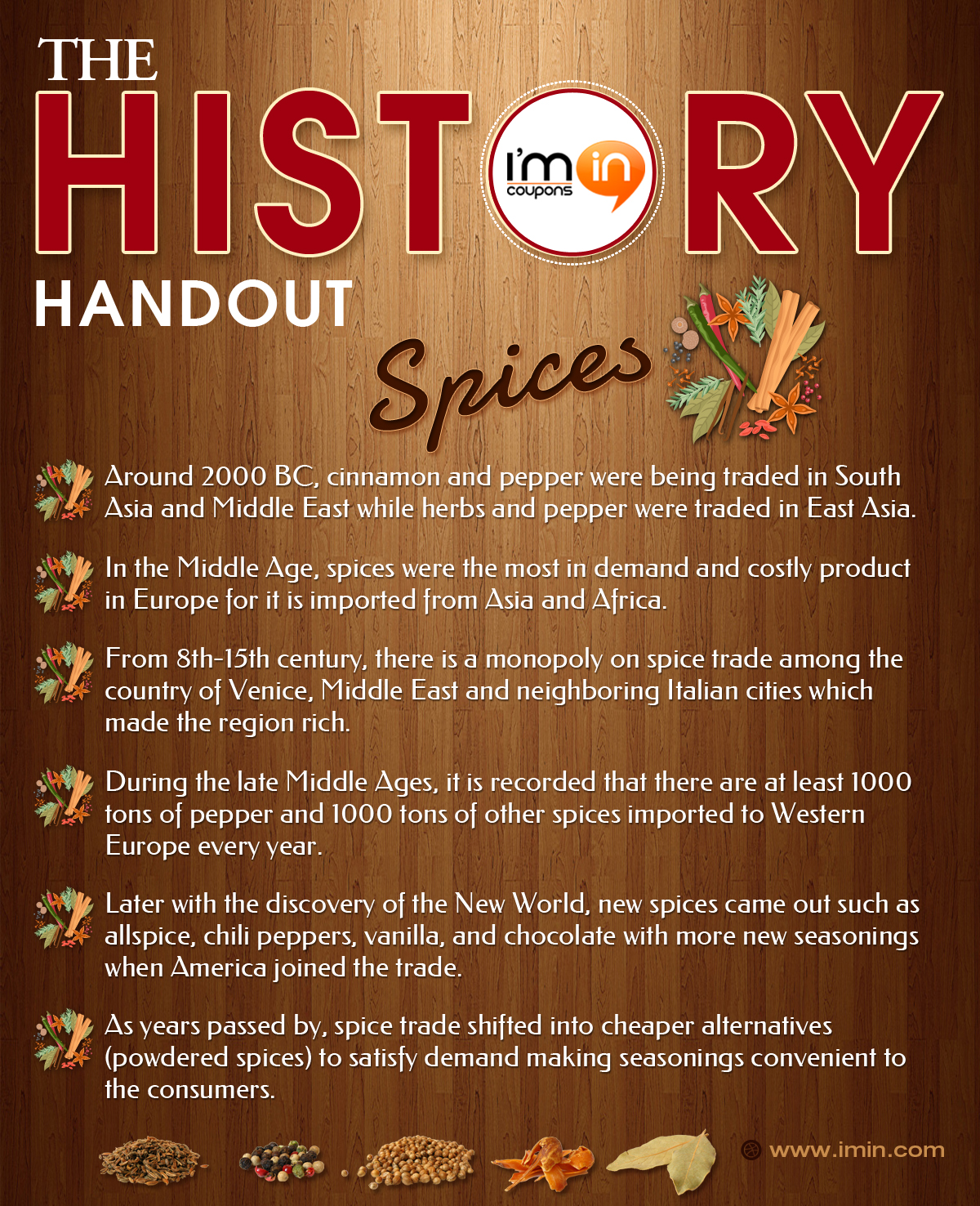 The History Handout - Spice   Visual ly