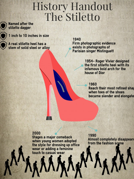 The History Handout - Stiletto Infographic