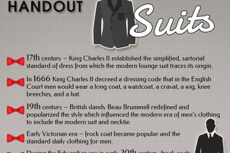 The History Handout - Suits Infographic