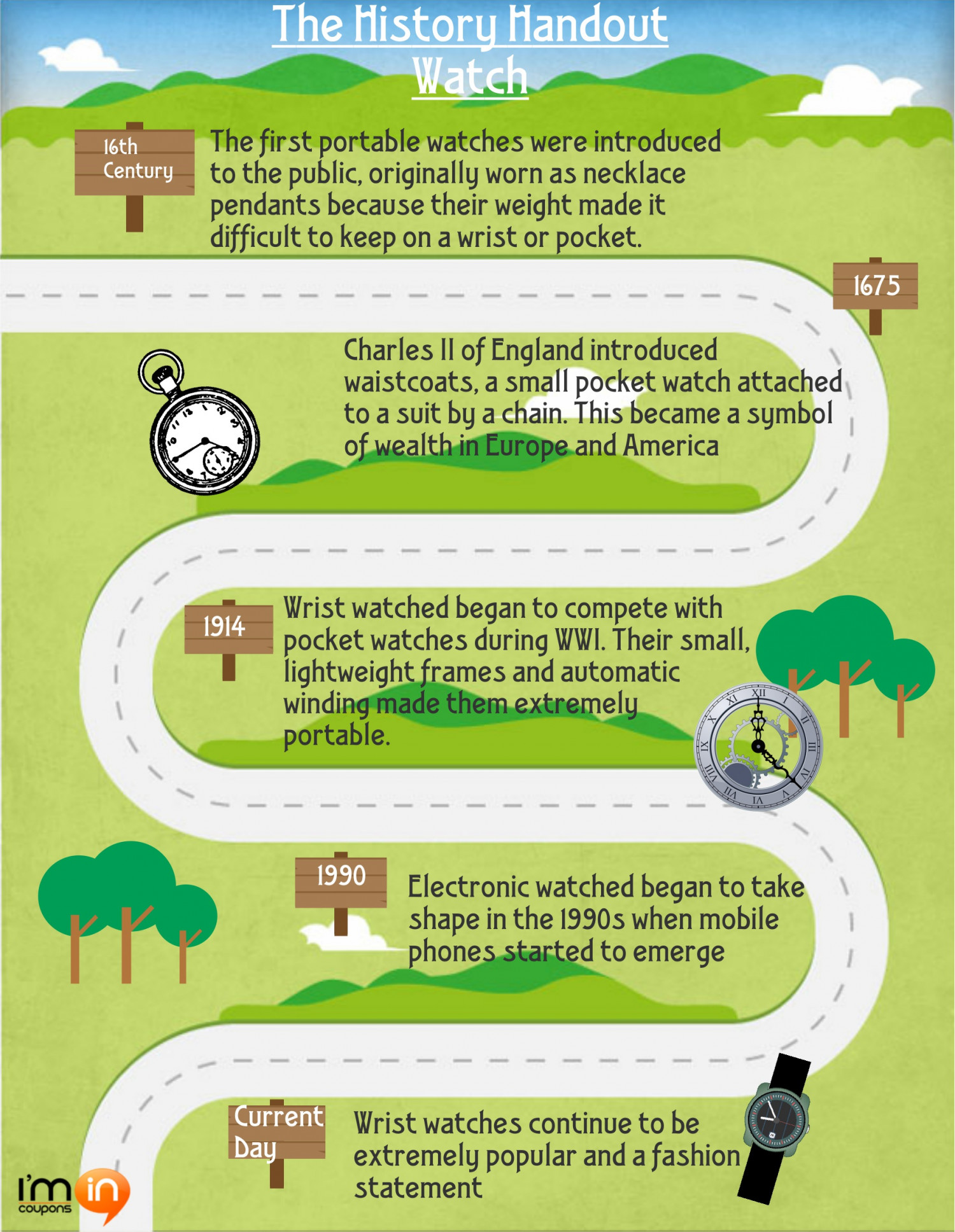 The History Handout - Watch Infographic