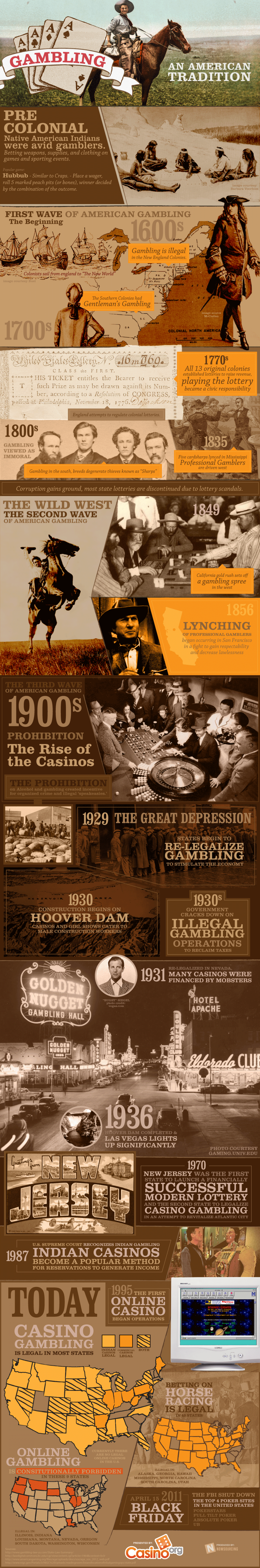 The History of American Gambling Infographic