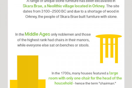 The History of Furniture Infographic