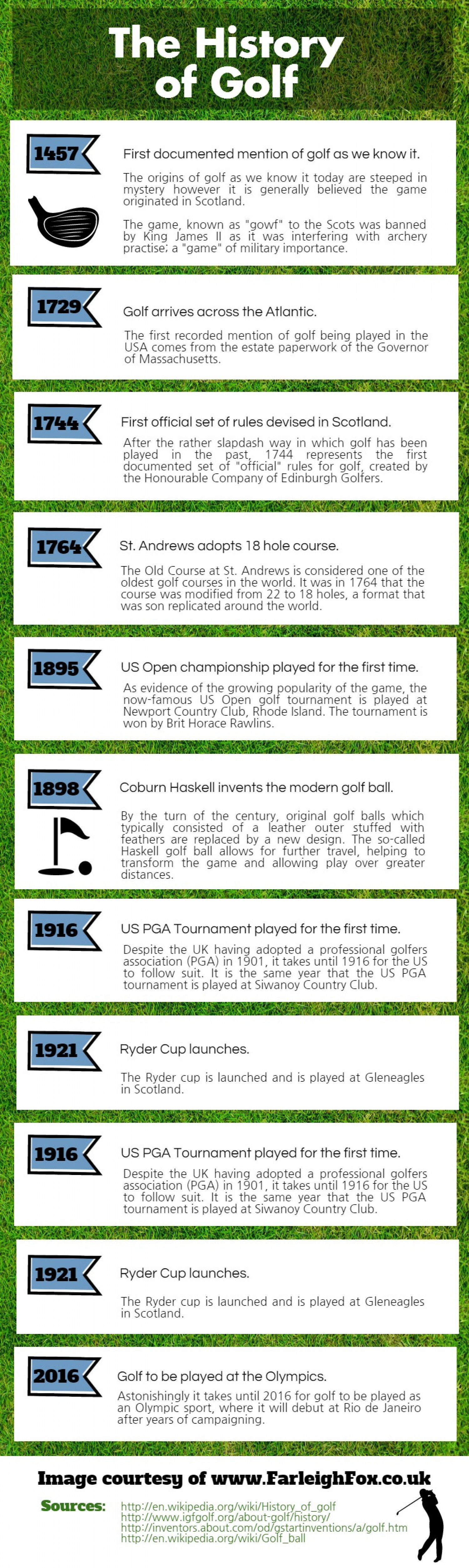 The History of Golf Infographic
