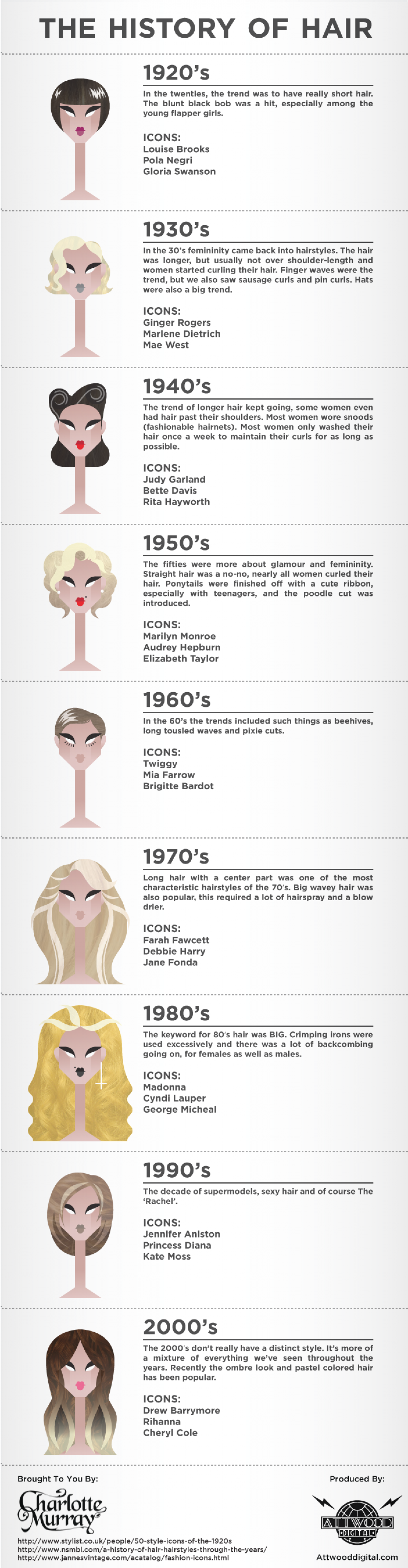 The History Of Hair Infographic