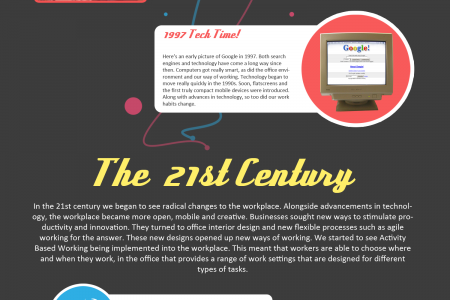 The history of office interior design  Infographic