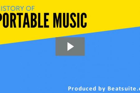 The History of Portable Music Infographic