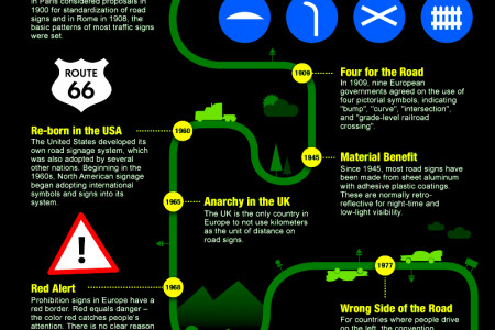 The History of Road Signs Infographic