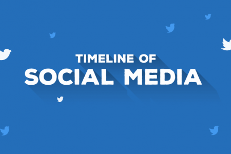 The History of Social Media from 2002 – 2018 [Infographic] Infographic