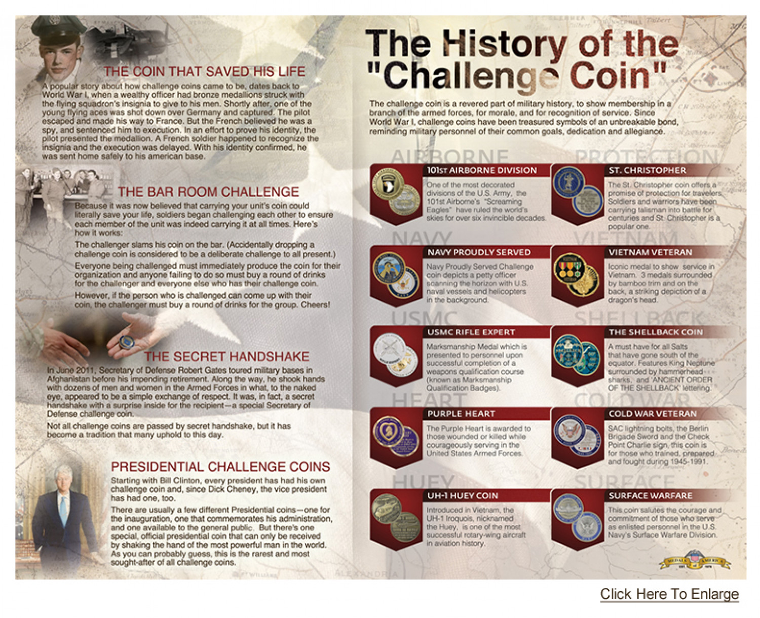 The History of the Challenge Coin Infographic