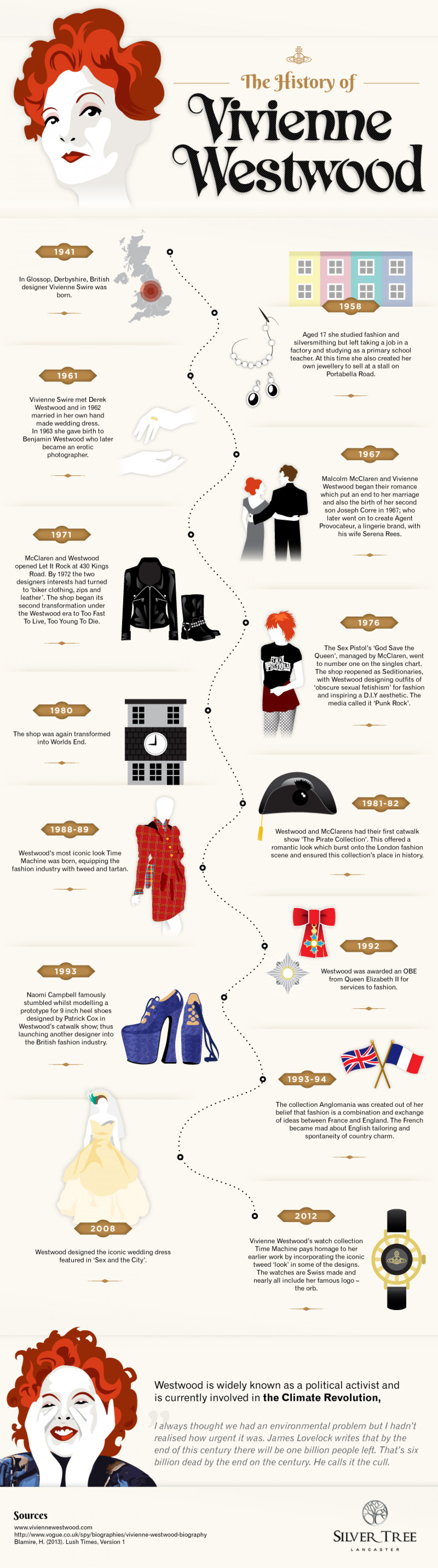 The History of Vivienne Westwood Infographic