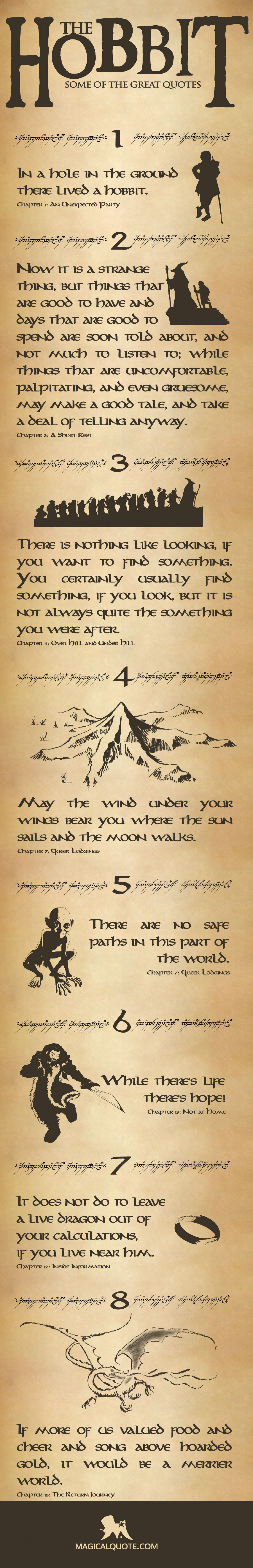 The Hobbit: Some of the Great Quotes Infographic