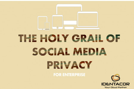 The Holy Grail of Social Media Privacy Infographic