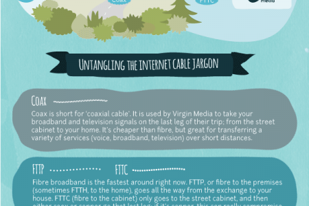 The Home Broadband Journey Infographic
