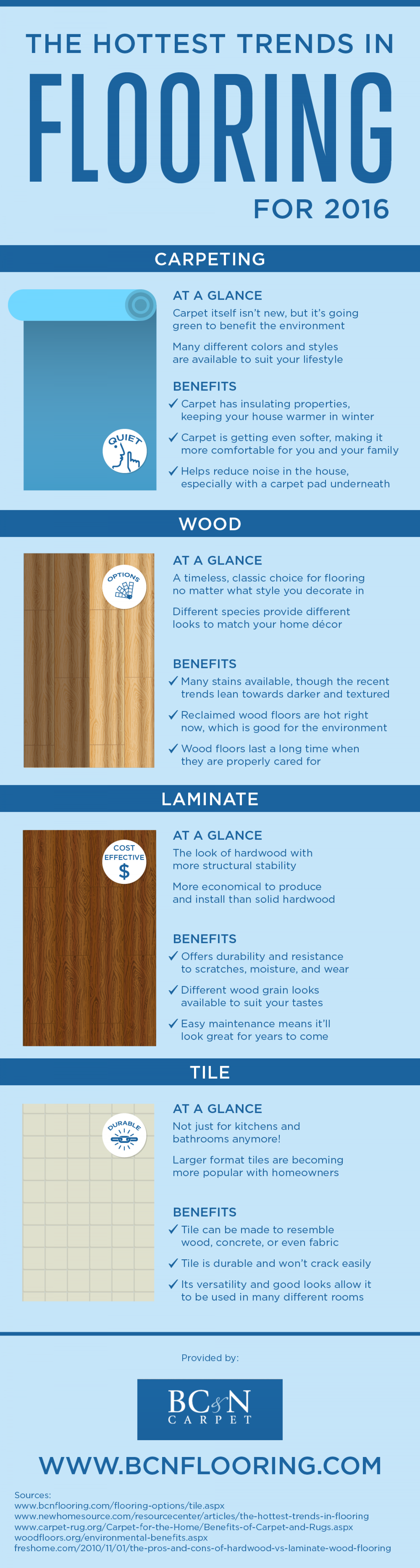The Hottest Trends in Flooring for 2016 Infographic