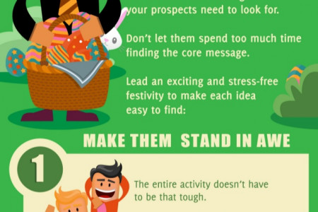 The Hunt is On: How Presentations and Easter Eggs are Alike Infographic