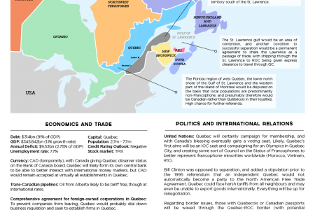 The (Hypothetical) Republic of Quebec Infographic