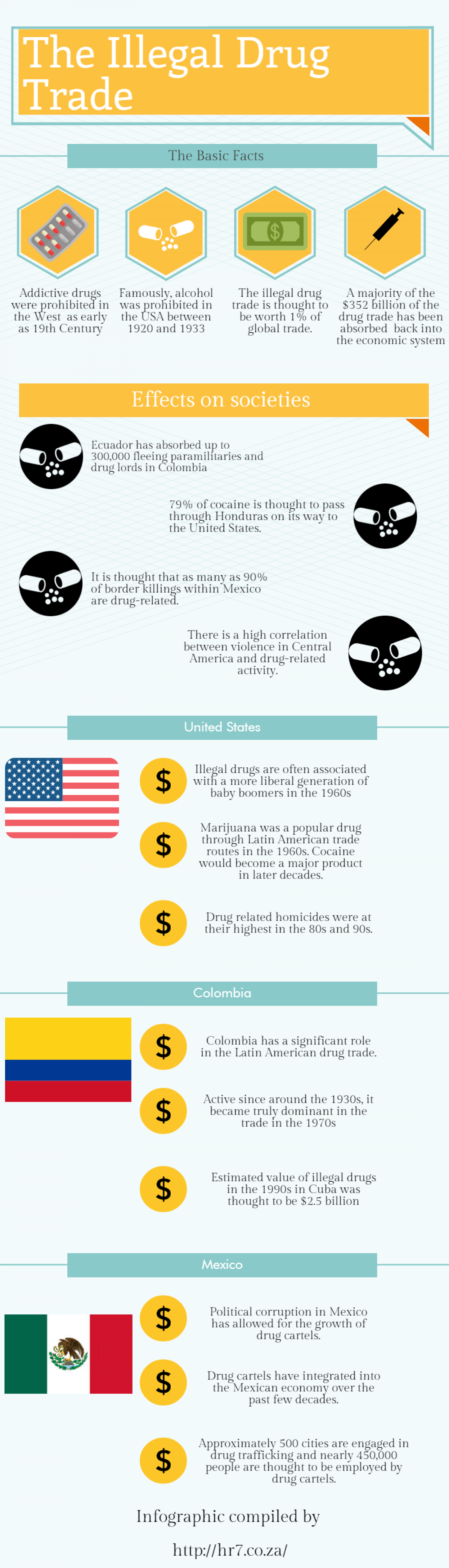 The Illegal Drug Trade Infographic