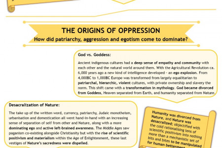 The Illusion of Separation [Infographic] Infographic