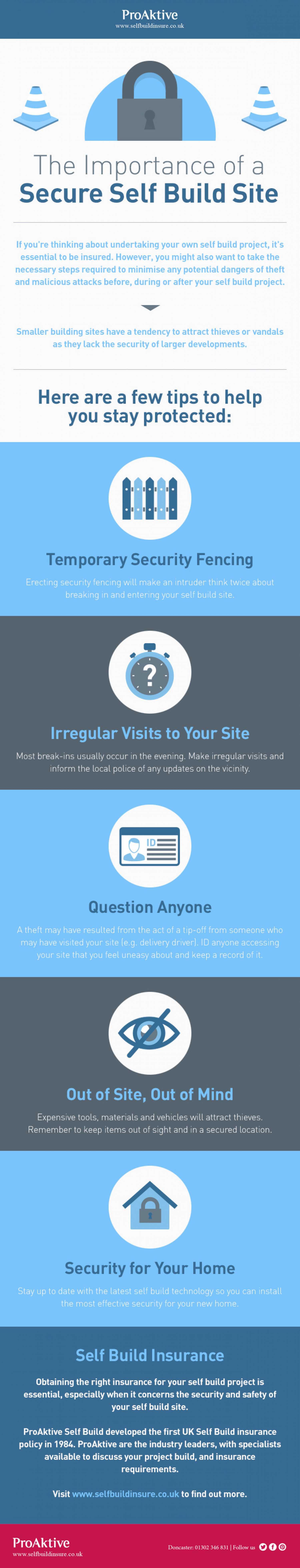 The Importance of a Secure Self Build Site Infographic