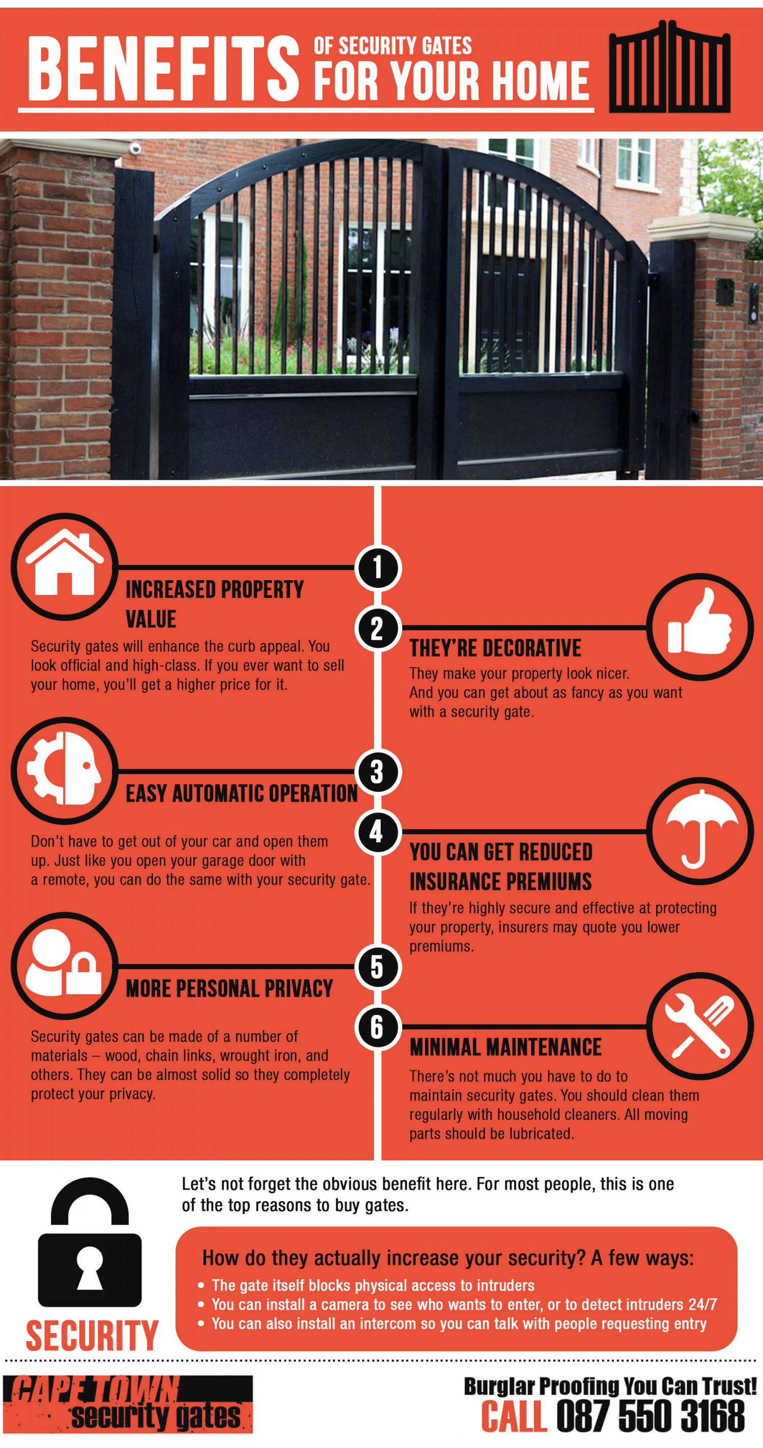 The importance of a security gate Infographic