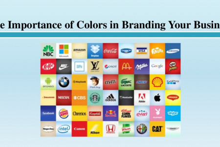 The Importance of Colors in Branding Your Business  Infographic
