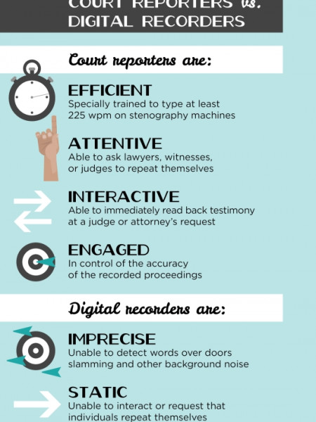The Importance of Court Reporters  Infographic