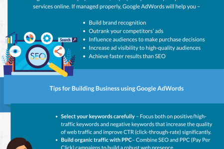 The Importance of Google Adwords in Organic Search [Infographic] Infographic