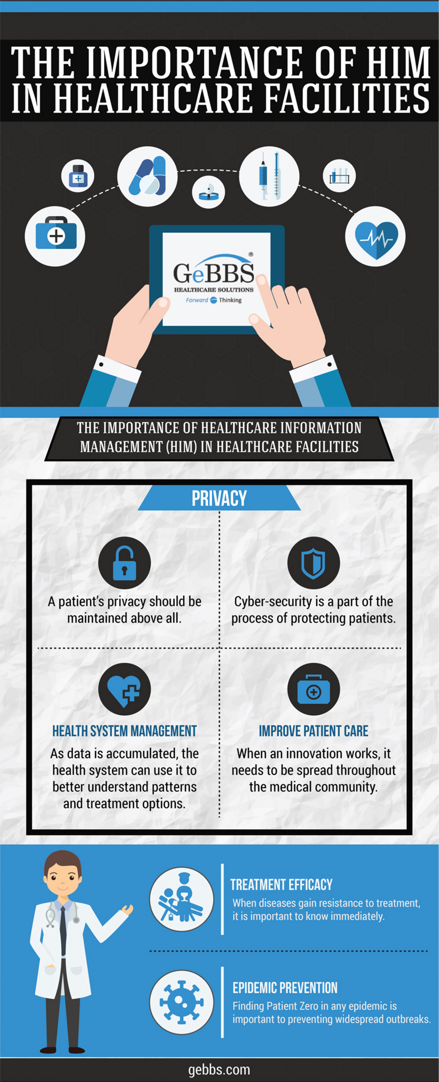 The Importance of HIM in Healthcare Facilities Infographic