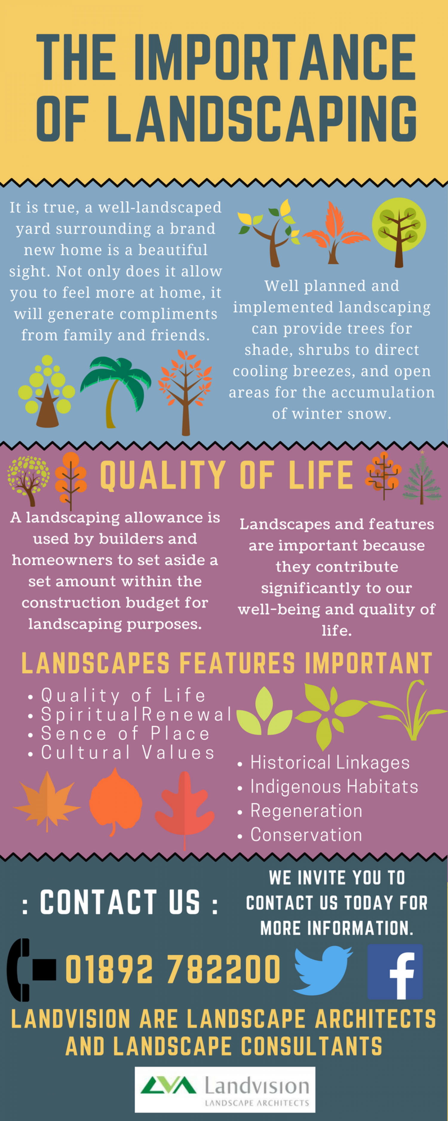 The Importance of Landscaping – Infographic by LandVision Infographic