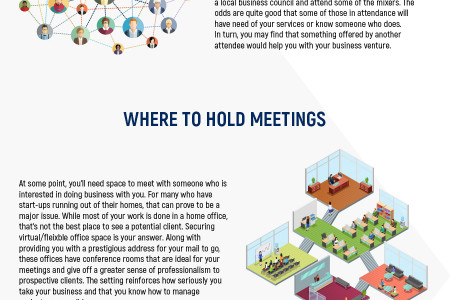 The Importance of Networking for Start-Ups Infographic